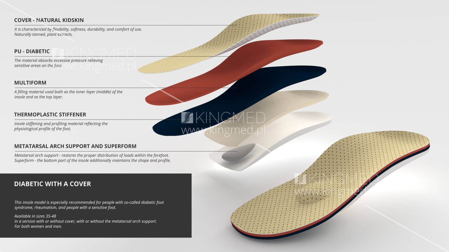 Orthopedic insoles diabetic with a cover