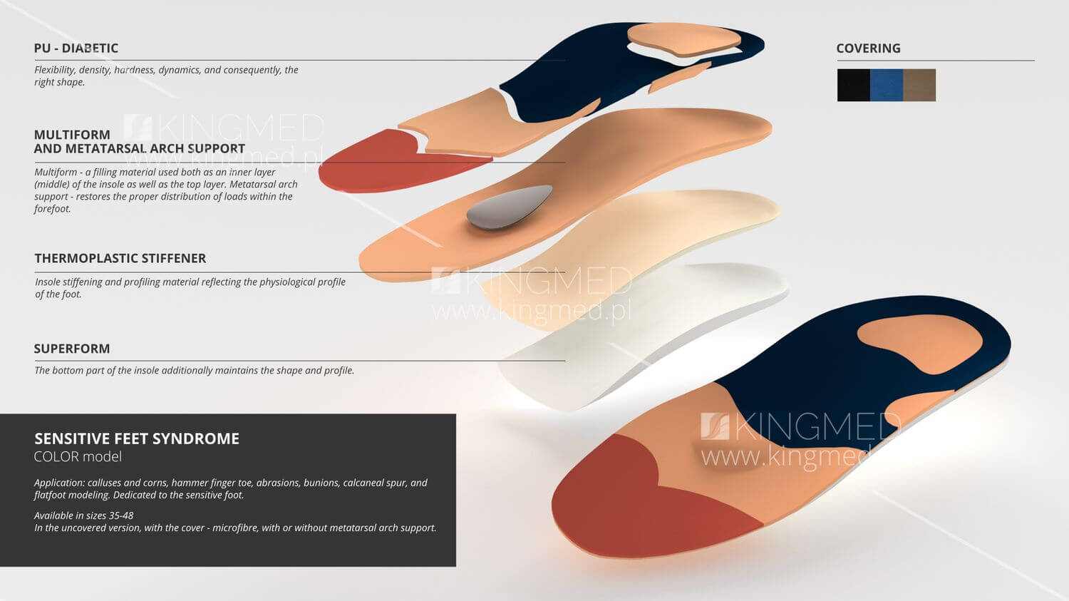 Orthopedic insoles sensitive feet syndrome color model